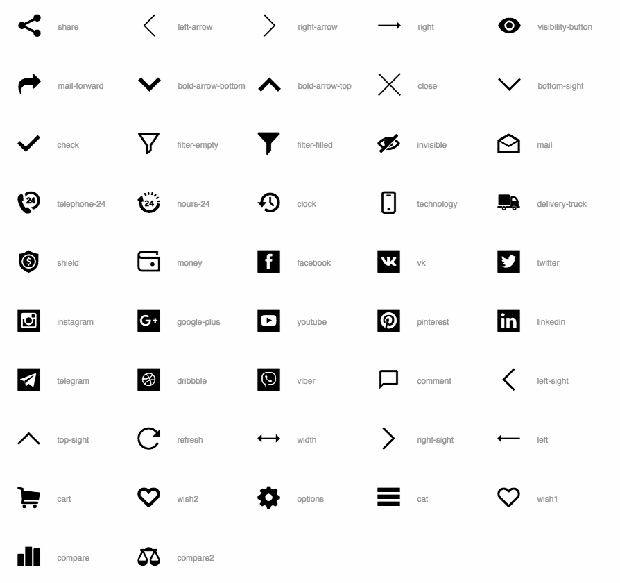 Unitheme How To Additional Icons That Can Be Used In Unitheme