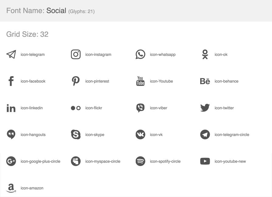 YoupiTheme - How TO :: Social icons in YoupiTheme
